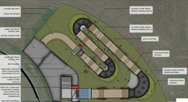 Concept image of New Pealand BMX