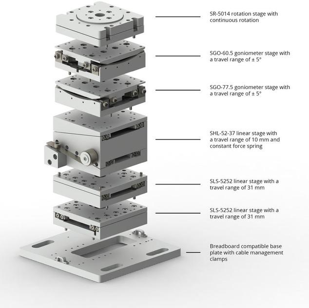 SmarAct Modular System