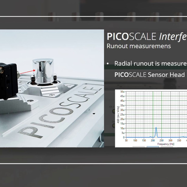 PICOSCALE Interferometer for high precision displacement measurements