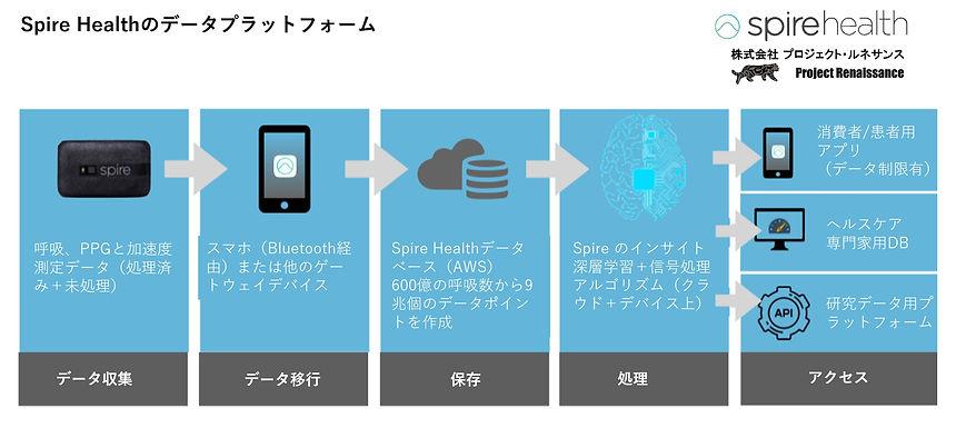 プラットフォーム図.jpg