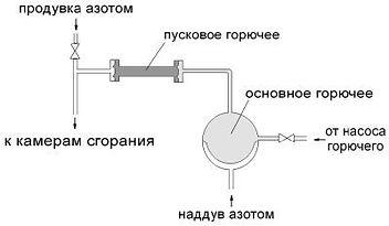 Химическое зажигание.jpg