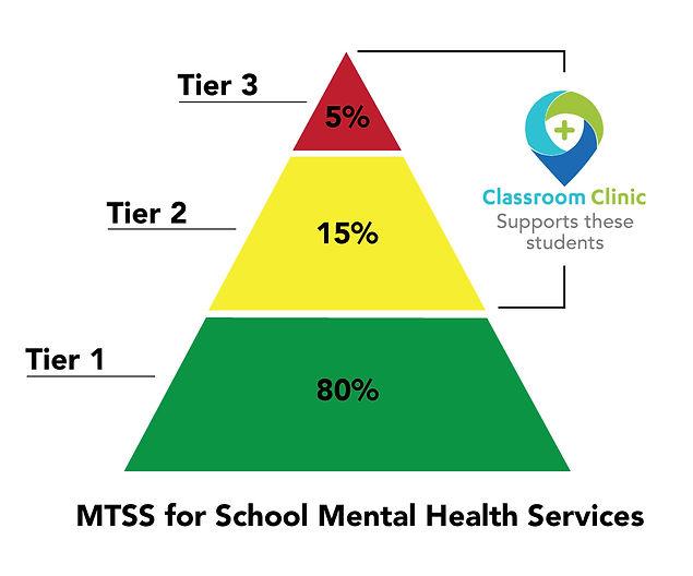 MentalHealthPyramid.jpg