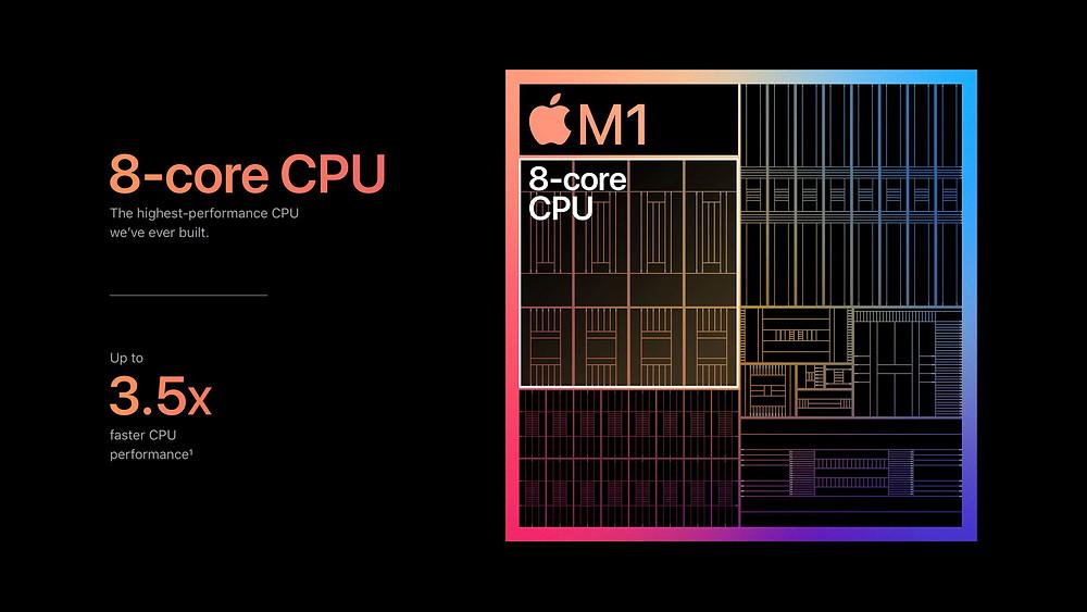 ประสิทธิภาพ CPU ชิพ Apple M1