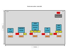 Plan de Scène Lan Mara (Janvier 2020).png
