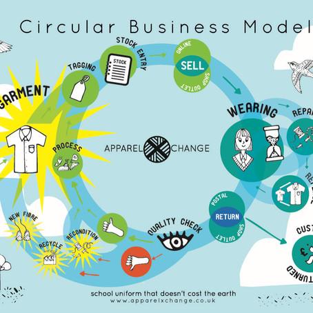 Circular Economy - Membership model