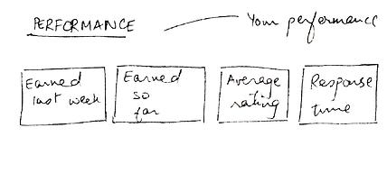 performance metrics.png