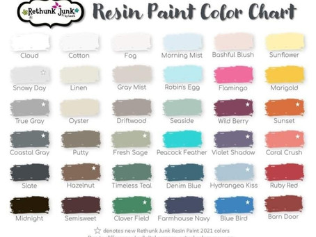 What can you paint with Rethunk Junk Paint? 101 ideas