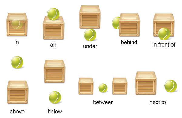 prepositions of space.png