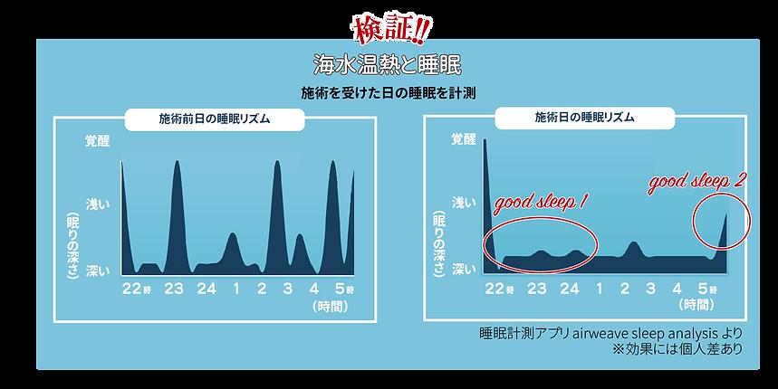 8_28〜睡眠データ.png