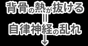 背骨と自律神経.png