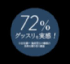 72%実感.png