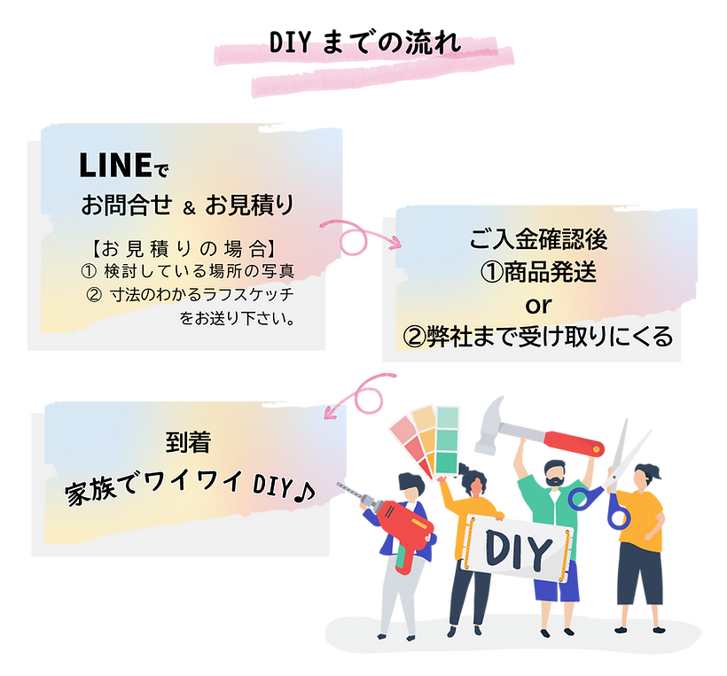 DIYまでの流れ.png