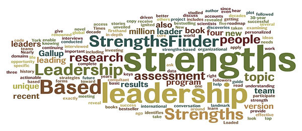 People strengths wordle