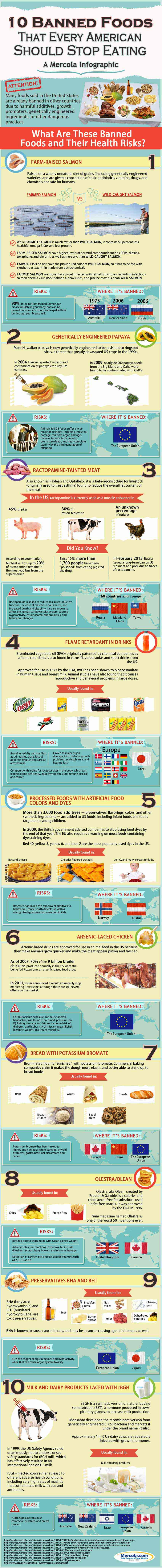 banned-foods-infographic.jpg