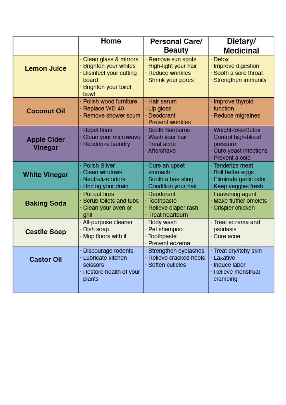 72-Uses-For-Simple-Household-Products.jpg