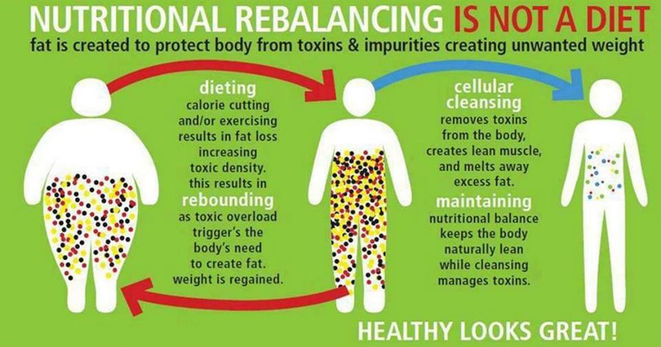 Nutritional Balancing.jpg