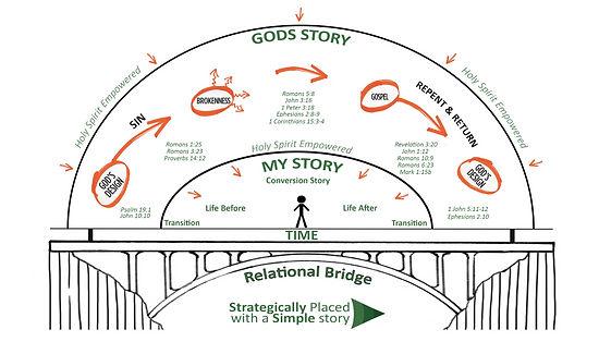 story_model.jpg