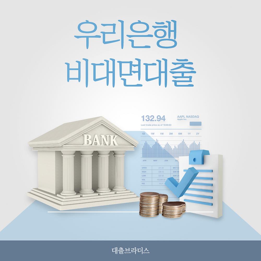 우리은행 비대면대출 상품