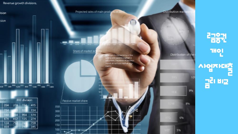 2금융권 개인사업자대출 금리 비교