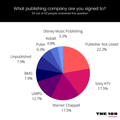 Publishing Company.png