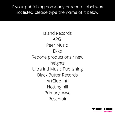 Companies Not Listed.png