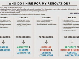 Who Should I Hire for My Renovation & Why