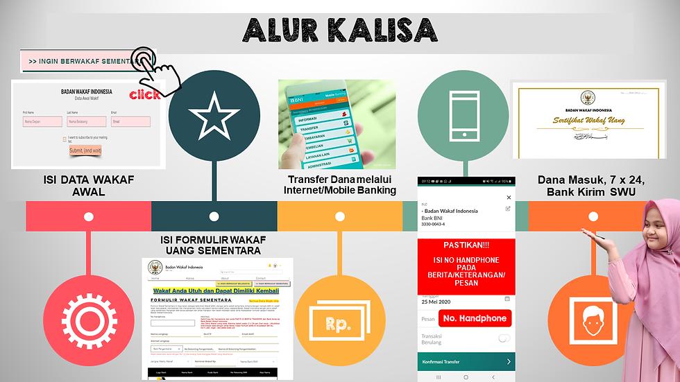 ALUR KALISA1.png