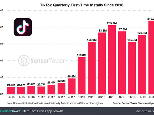 How You Can Use TikTok for Marketing Your Restaurant.