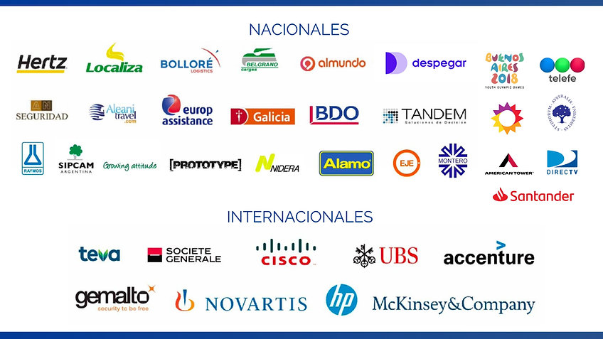 Empresas Beconnected