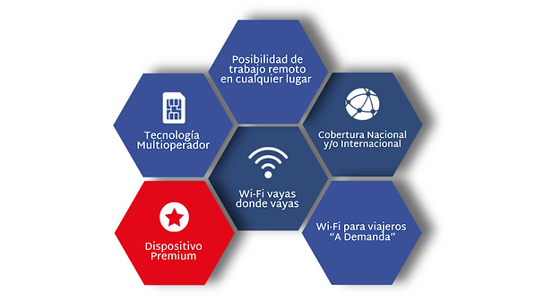 Tecnología Multioperador.png