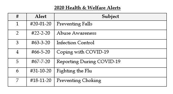 2020 H&W Alerts.JPG