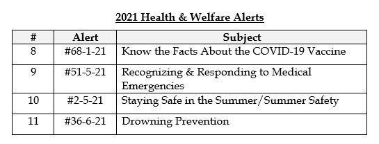 2021 H&W Alerts.JPG