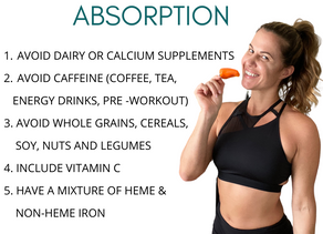 Increase Your Iron Absorption