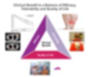 p07 Clinical Benefits.jpg