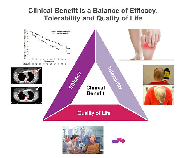 p07 Clinical Benefits.jpg