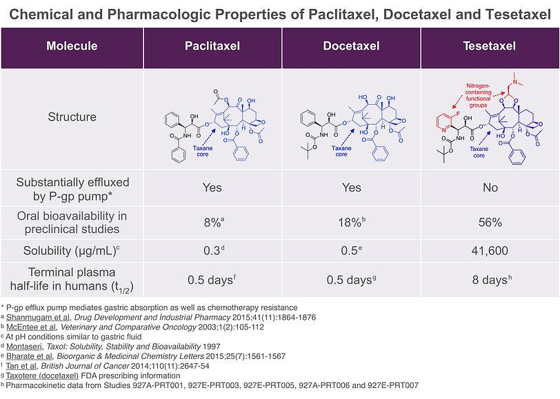 p13 chemical_properties (4).jpg