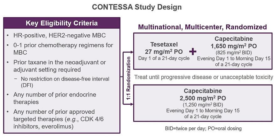 CONTESSA Study Design.JPG