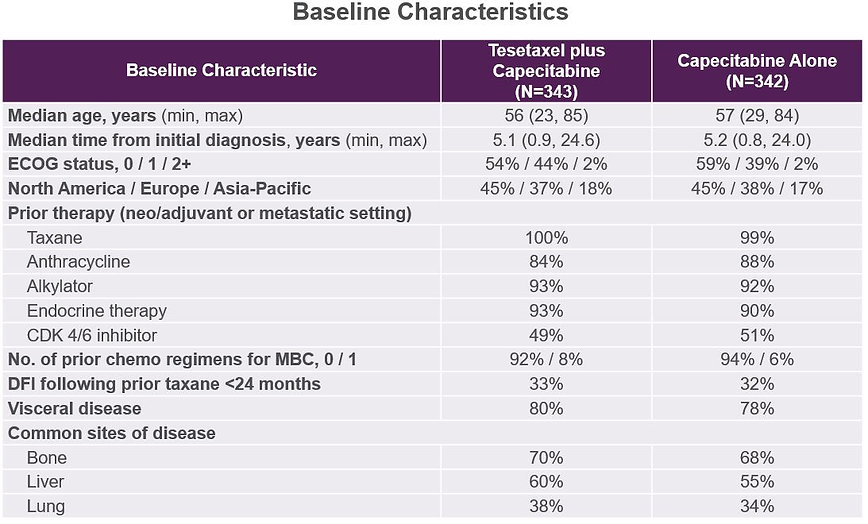 Baseline Characteristics.JPG