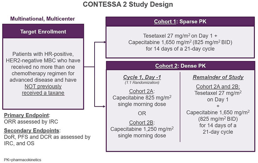 C2 study design.JPG