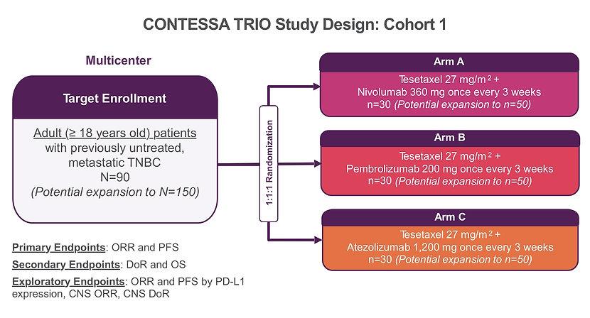 Contessa trio study design-1.jpg