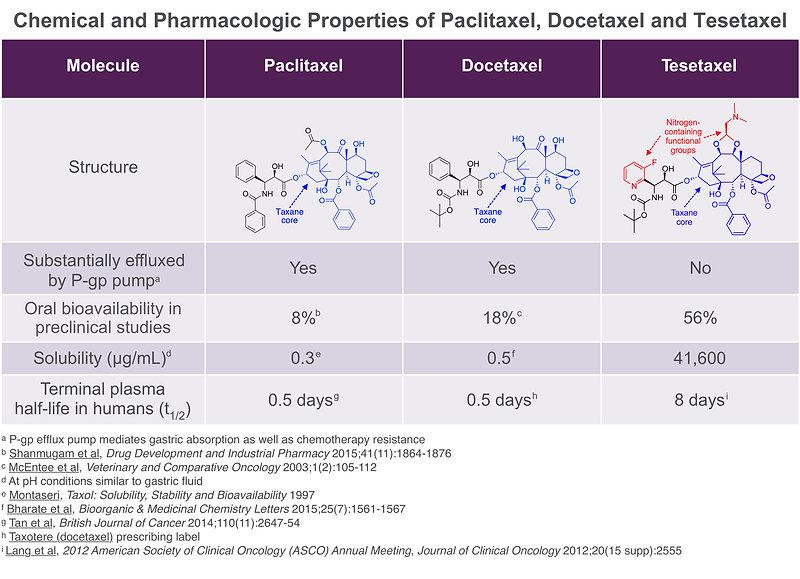 p13 chemical_properties.jpg