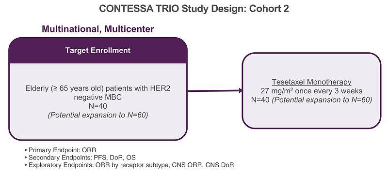 Contessa trio study design-2.jpg