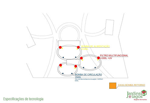 especificações_de_tecnologia.jpg