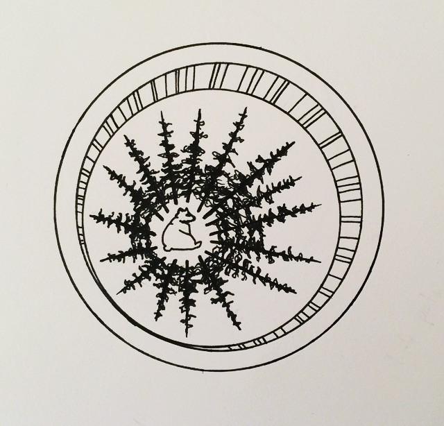 Week 47 - A Wanderer's Compass