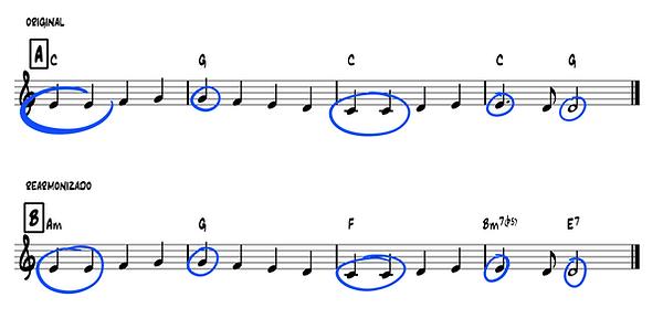 rearmonización himno a la alegría
