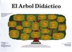 PÓSTER EL ÁRBOL DIDÁCTICO