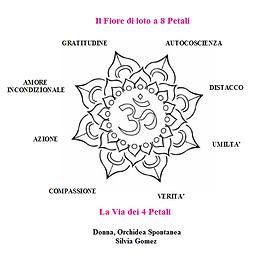 Gesti Armonici e il Fiore di loto a 8 Pe
