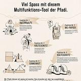 Inserat für Pfadi Schweiz