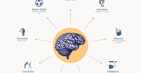 Bagaimana Kemahiran Kognitif Mempengaruhi Perkembangan Bahasa dan Pertuturan