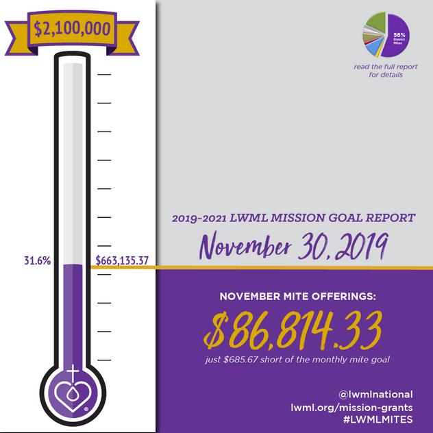 2019.11.30_MG-goal-report-instagram-imag
